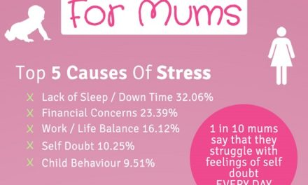 Stress Busting For Moms