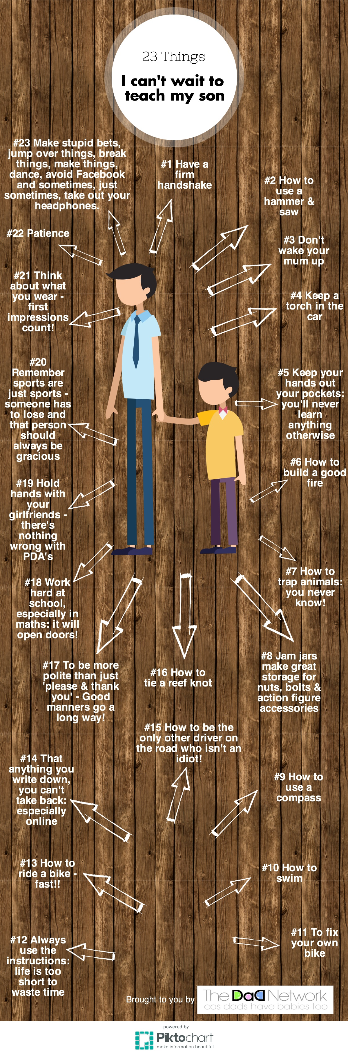 Dads: 23 Things To Teach Your Son