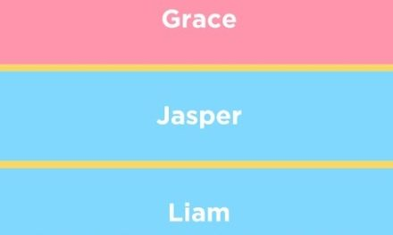 Baby Name App