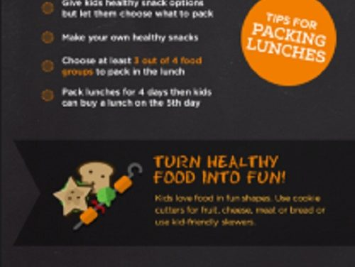 How To Ensure Kids Are Making Healthy Choices At School