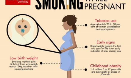 Smoking During Pregnancy Increases Risk of Childhood Obesity: Brock-Led Research